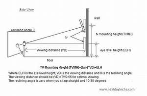 At What Height Should Your Flat Screen Be Mounted
