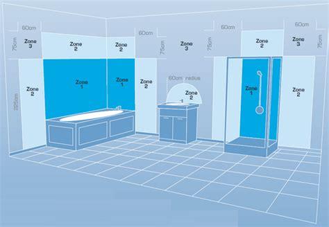 Ip Ratings Bathroom Zones Information