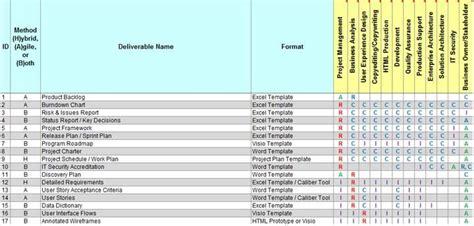 raci matrix template  project management