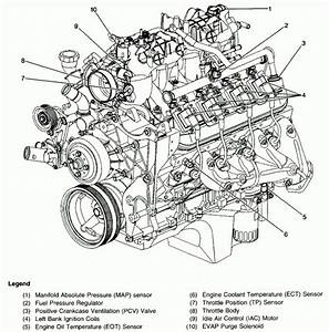 2005 Chevrolet Tahoe Engine Diagram