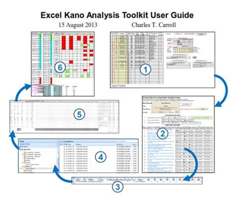 kano analysis excel toolkit isixsigma
