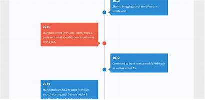 Timeline Template Genesis Plugins Wpsites