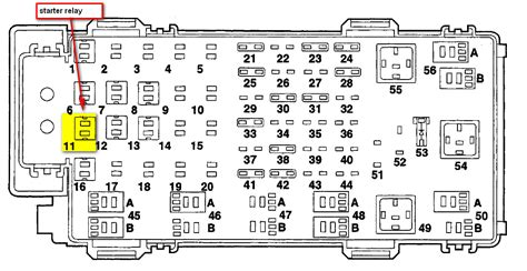 97 Protege Fuse Box by Mazda B3000 Fuse Diagram Wiring Images