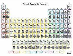 Color Periodic Table for Kids - 2 decimal point atomic ...
