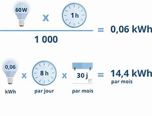 Combien De Watt Par M2 : outils de calcul de la consommation hydro qu bec ~ Melissatoandfro.com Idées de Décoration