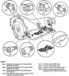 92 Chevy 1500 Transmission Diagram by Pin By Alvarado On My Interests In 2018