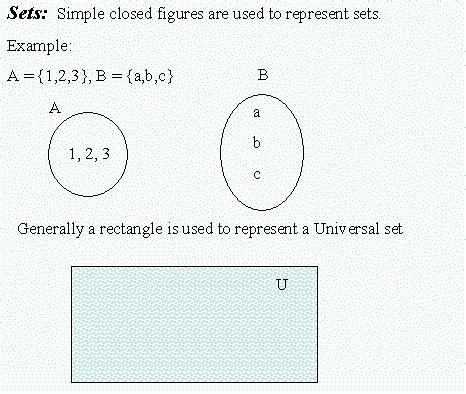 venn diagrams  grade  mathematics kwiznet math
