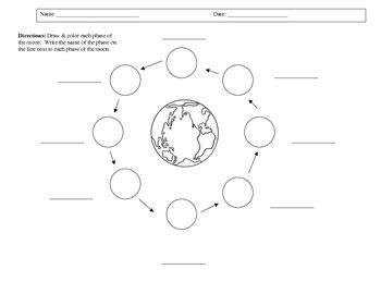 phases of the moon worksheet by dawn marie teachers pay teachers