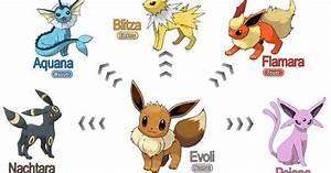 Pokemon Go Entwicklung Berechnen Pok Mon Go Entwicklungsrechner So