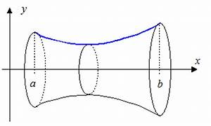 Fläche Unter Graph Berechnen : anwendungen des integrals ~ Themetempest.com Abrechnung