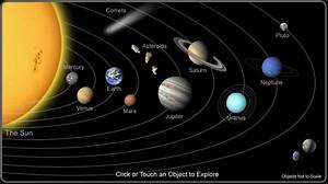 YEAR 7 SCIENCE – OUR SOLAR SYSTEM | Paperless schools project