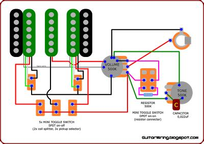 the guitar wiring diagrams and tips custom wiring diagram for hsh guitars ibanez rg