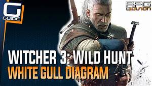 Witcher 3  The Wild Hunt