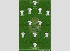 How Real Madrid Will Line Up Without Suspended Cristiano