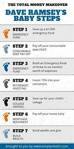 Mortgage Payoff Chart 43 Incredible Money Saving Charts To Transform Your