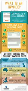 What is an invoice and how can i make one invoiceberry blog for What is invoice factoring and how is it used