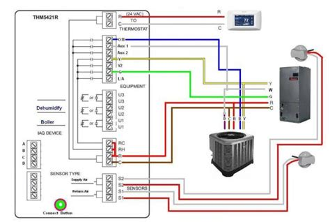 Honeywell Prestige Wiring Diagram by Need Help Wiring Prestige Iaq For Dual Fuel Doityourself