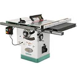 grizzly g0690 cabinet table saw with riving knife 10 inch power table saws