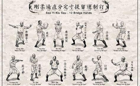 <b>Hung</b> <b>Gar</b> Kung Fu...
