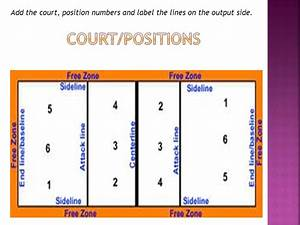 Volleyball. - ppt video online download