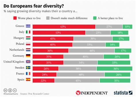 Refugee Crisis Majority Of Europeans Believe Increased Migration Raises Terror Threat, Survey