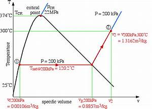 Chapter 2b  Pure Substances  Ideal Gas  Updated 1  17  11