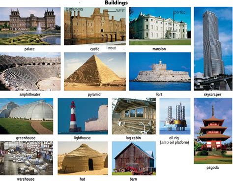 fort noun Definition pictures pronunciation and usage
