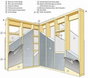 Isolation Sonore Mur : top 5 des travaux d 39 conomies d 39 nergie distriartisan ~ Premium-room.com Idées de Décoration