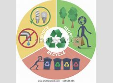 Eco Recycle Reduce Reuse Stock Vector 406566385 Shutterstock