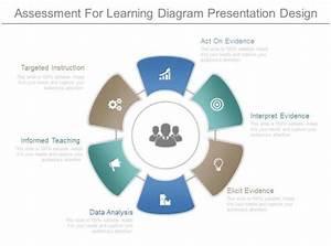 Assessment For Learning Diagram Presentation Design