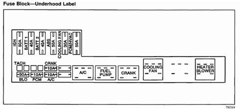 similiar 2002 pontiac sunfire relay switch keywords 2002 pontiac sunfire fuse box furthermore 2004 chevy cavalier fuel