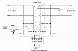 Power Transfer Switch Wiring Diagram
