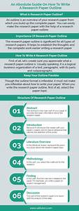 An Absolute Guide On How To Write A Research Paper Outline