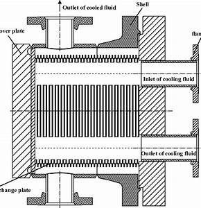 Schematic Diagram Of Heat Exchanger Structure
