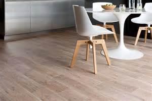 popular laminate flooring 2016