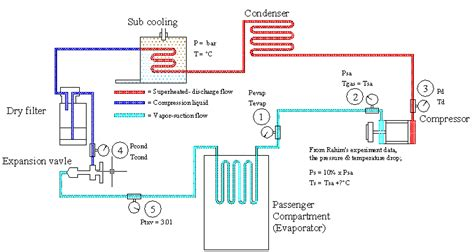 Air System Schematic by 2 Schematic Diagram Car Air Conditioning System