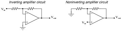 Inverting Noninverting Opamp Voltage Amplifier