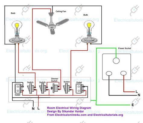 wiring a room complete explanation in urdu electrical tutorials urdu
