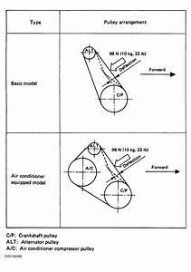 1989 Subaru Justy Serpentine Belt Routing And Timing Belt