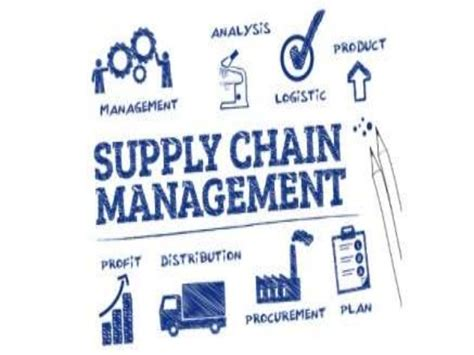 supply  chain management  itc company