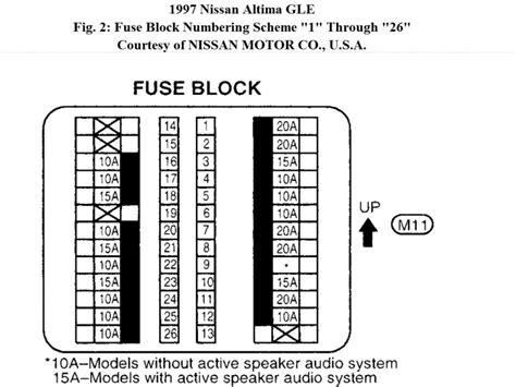 97 Sentra Fuse Box by 1994 Nissan Altima Fuse Box Diagram Wiring Forums