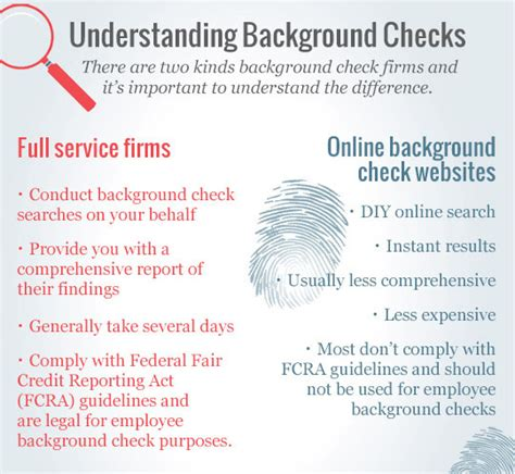 Companies That Do Background Checks Best Background Check Service For Employers 2017