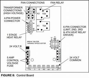 Fan Sticking On And Aux Heat Not Working