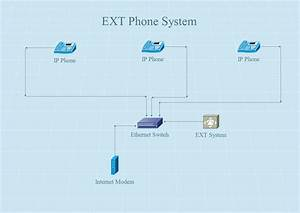 Ext Phone System
