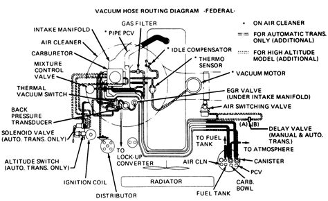 Wiring Harnes For S10 L Engine by Engine Vacuum Diagram 2003 Gmc Sonoma Catalogue Of Schemas