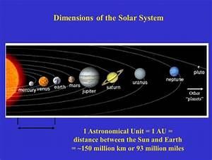 Gravity & orbits. Isaac Newton ( ) developed a ...