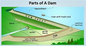 There U2019s Still Time To Take Steps To Protect Pond Dams