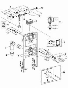 Mecanisme Chasse D Eau Wc Suspendu Geberit : pieces detachees wc suspendu grohe m canisme chasse d 39 eau wc ~ Dailycaller-alerts.com Idées de Décoration