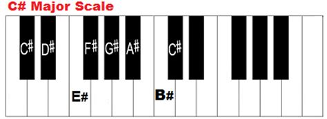 sharp major scale  piano bass  treble clef
