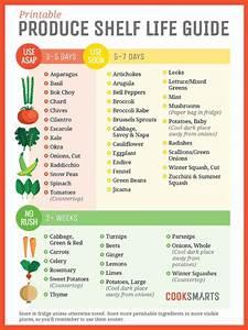 Printable Frozen Food Storage Guide